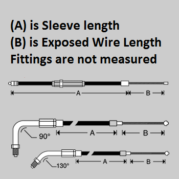 Cable Measurement Guide
